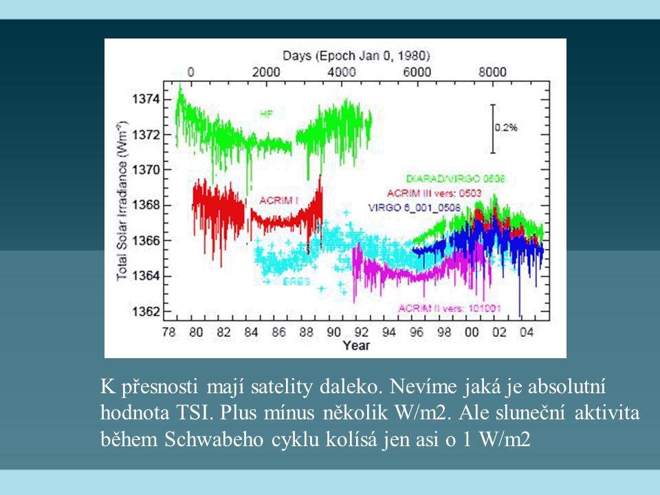 K přesnosti mají satelity daleko. Nevíme jaká je absolutní hodnota TSI.