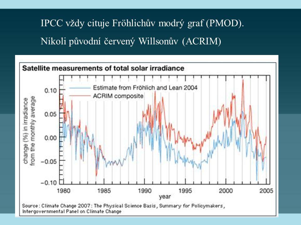 IPCC vždy cituje Fröhlichův modrý graf (PMOD). Nikoli původní červený Willsonův (ACRIM)