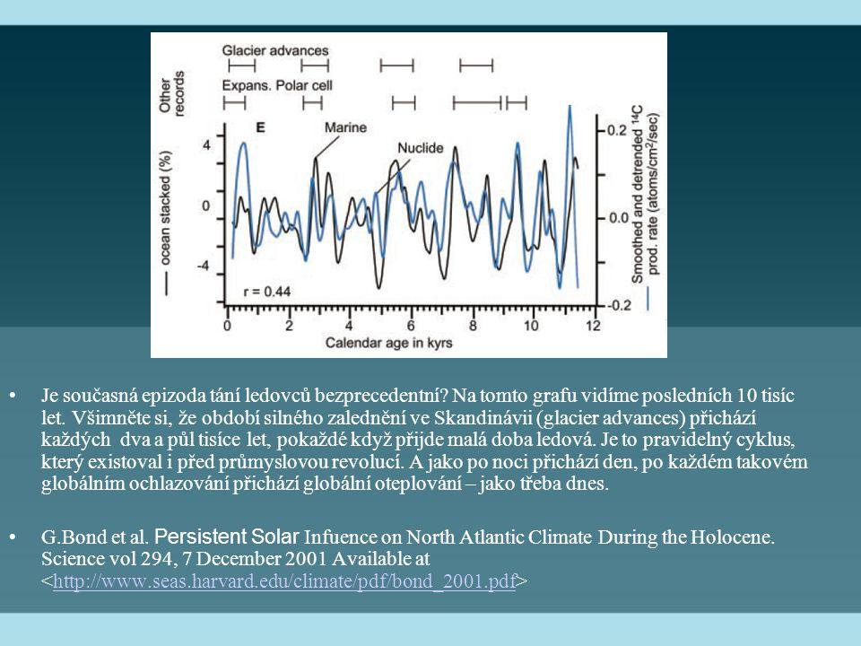 Je současná epizoda tání ledovců bezprecedentní. Na tomto grafu vidíme posledních 10 tisíc let.