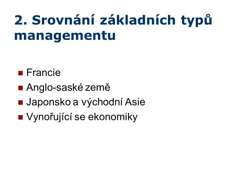 2. Srovnání základních typů managementu Francie Anglo-saské země Japonsko a východní Asie Vynořující se ekonomiky