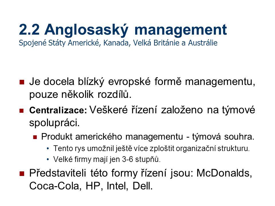 2.2 Anglosaský management Spojené Státy Americké, Kanada, Velká Británie a Austrálie Je docela blízký evropské formě managementu, pouze několik rozdíl
