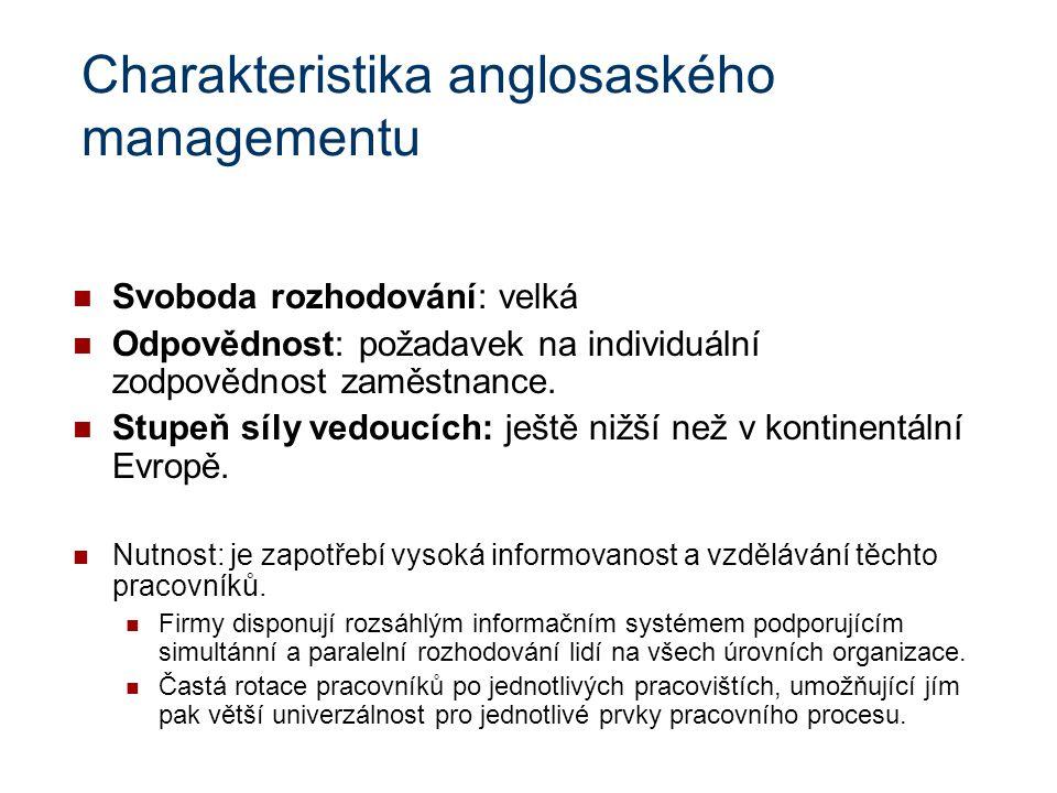 Charakteristika anglosaského managementu Svoboda rozhodování: velká Odpovědnost: požadavek na individuální zodpovědnost zaměstnance. Stupeň síly vedou