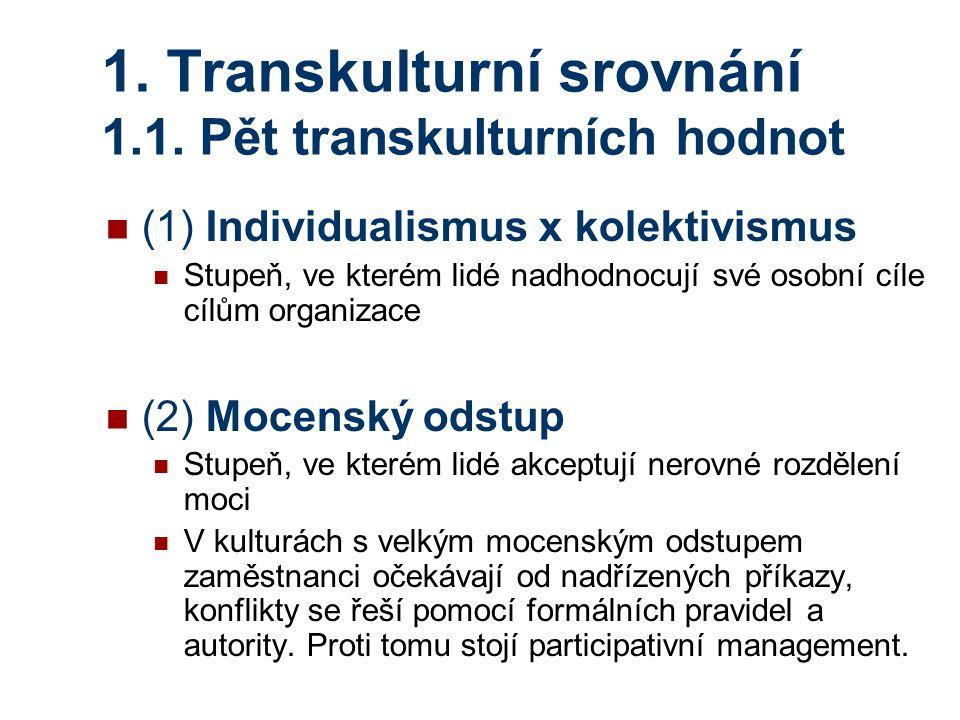 1. Transkulturní srovnání 1.1. Pět transkulturních hodnot (1) Individualismus x kolektivismus Stupeň, ve kterém lidé nadhodnocují své osobní cíle cílů