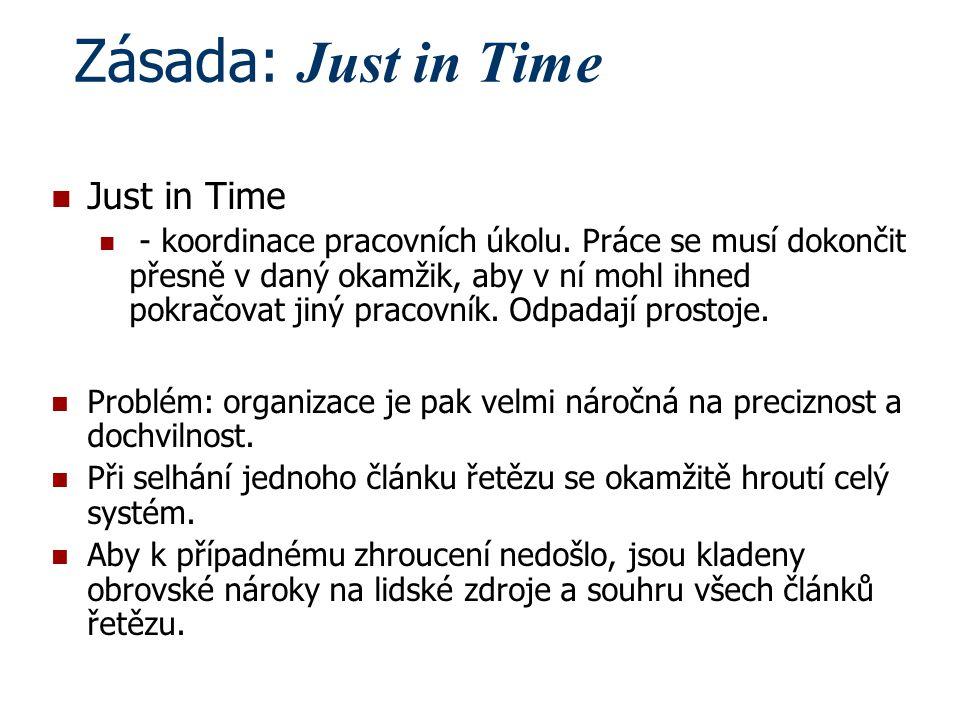 Zásada: Just in Time Just in Time - koordinace pracovních úkolu. Práce se musí dokončit přesně v daný okamžik, aby v ní mohl ihned pokračovat jiný pra