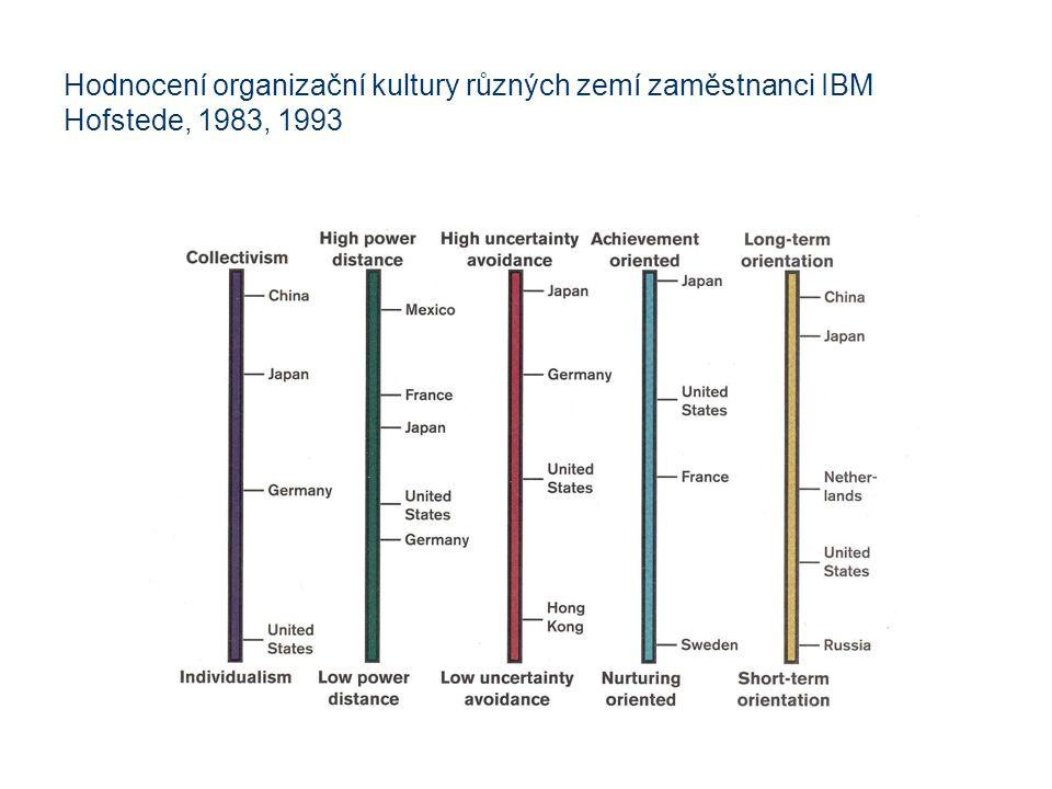 Hodnocení organizační kultury různých zemí zaměstnanci IBM Hofstede, 1983, 1993