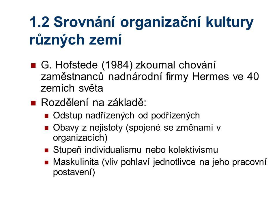 1.2 Srovnání organizační kultury různých zemí G. Hofstede (1984) zkoumal chování zaměstnanců nadnárodní firmy Hermes ve 40 zemích světa Rozdělení na z