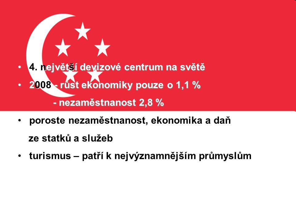 4. největší devizové centrum na světě 4. největší devizové centrum na světě 2008 - růst ekonomiky pouze o 1,1 % 2008 - růst ekonomiky pouze o 1,1 % -