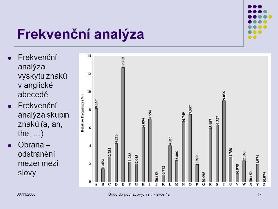 30.11.2006Úvod do počítačových sítí - lekce 1217 Frekvenční analýza Frekvenční analýza výskytu znaků v anglické abecedě Frekvenční analýza skupin znak