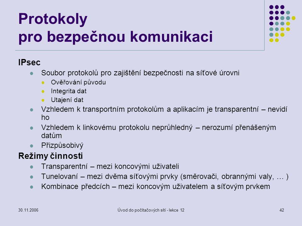 30.11.2006Úvod do počítačových sítí - lekce 1242 Protokoly pro bezpečnou komunikaci IPsec Soubor protokolů pro zajištění bezpečnosti na síťové úrovni