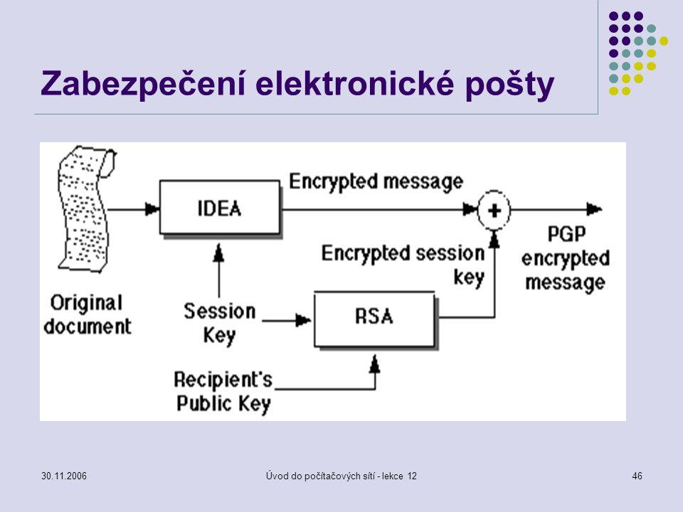 30.11.2006Úvod do počítačových sítí - lekce 1246 Zabezpečení elektronické pošty