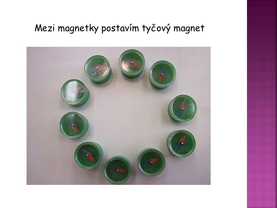 S N  Magnetky se vytočí k magnetu opačným pólem  K jižnímu pólu magnetu se natočí severní pól magnetky  K severnímu pólu magnetu se natočí jižní pól magnetky