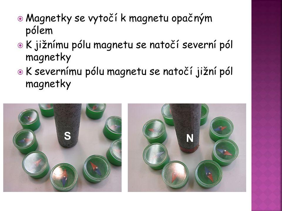 S N  Magnetky se vytočí k magnetu opačným pólem  K jižnímu pólu magnetu se natočí severní pól magnetky  K severnímu pólu magnetu se natočí jižní pó