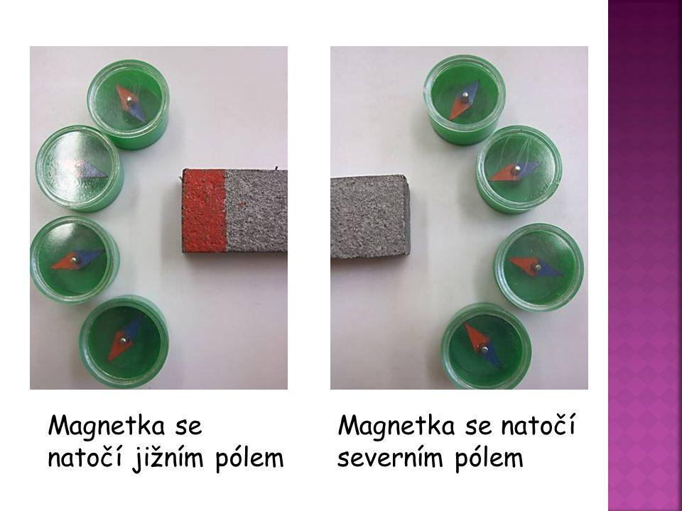 Magnetka se natočí jižním pólem Magnetka se natočí severním pólem