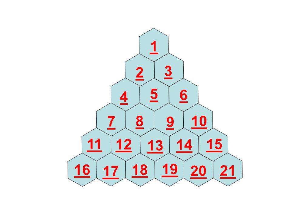 2 3 4 5 6 7 8 9 10 11 12 13 14 15 16 17 18 19 20 1 21