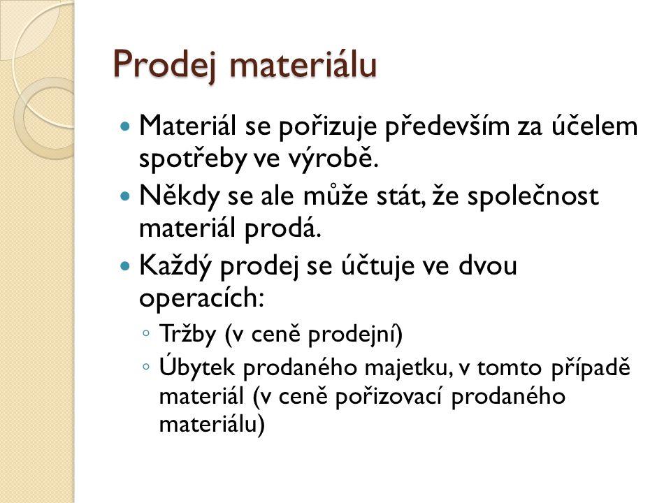 Prodej materiálu V – Tržby z prodeje materiálu Příjmový pokladní doklad / Výpis z bankovního účtu / Faktura vystavená Pokladna / Bank.