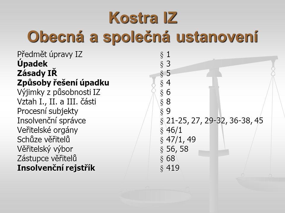 Kostra IZ Obecná a společná ustanovení Předmět úpravy IZ § 1 Úpadek § 3 Zásady Iا 5 Způsoby řešení úpadku§ 4 Výjimky z působnosti IZ§ 6 Vztah I., II.