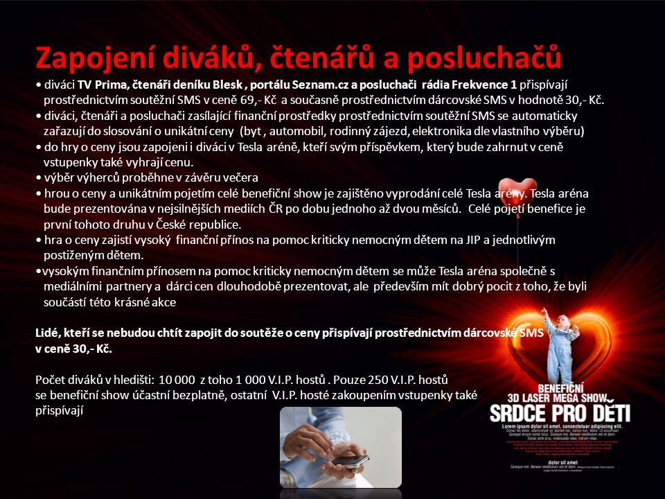 Zapojení diváků, čtenářů a posluchačů diváci TV Prima, čtenáři deníku Blesk, portálu Seznam.cz a posluchači rádia Frekvence 1 přispívají prostřednictvím soutěžní SMS v ceně 69,- Kč a současně prostřednictvím dárcovské SMS v hodnotě 30,- Kč.