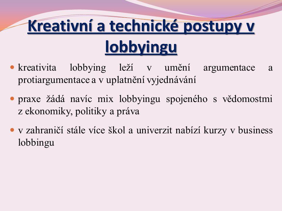 Kreativní a technické postupy v lobbyingu kreativita lobbying leží v umění argumentace a protiargumentace a v uplatnění vyjednávání praxe žádá navíc mix lobbyingu spojeného s vědomostmi z ekonomiky, politiky a práva v zahraničí stále více škol a univerzit nabízí kurzy v business lobbingu