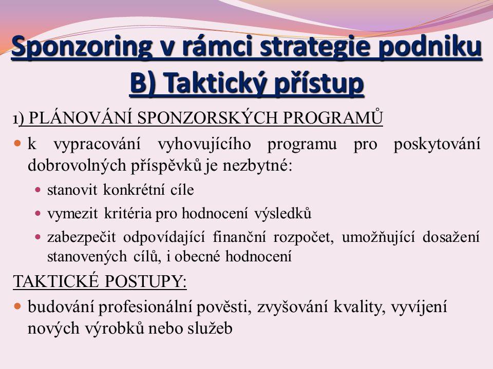 Sponzoring v rámci strategie podniku B) Taktický přístup 1 ) PLÁNOVÁNÍ SPONZORSKÝCH PROGRAMŮ k vypracování vyhovujícího programu pro poskytování dobrovolných příspěvků je nezbytné: stanovit konkrétní cíle vymezit kritéria pro hodnocení výsledků zabezpečit odpovídající finanční rozpočet, umožňující dosažení stanovených cílů, i obecné hodnocení TAKTICKÉ POSTUPY: budování profesionální pověsti, zvyšování kvality, vyvíjení nových výrobků nebo služeb