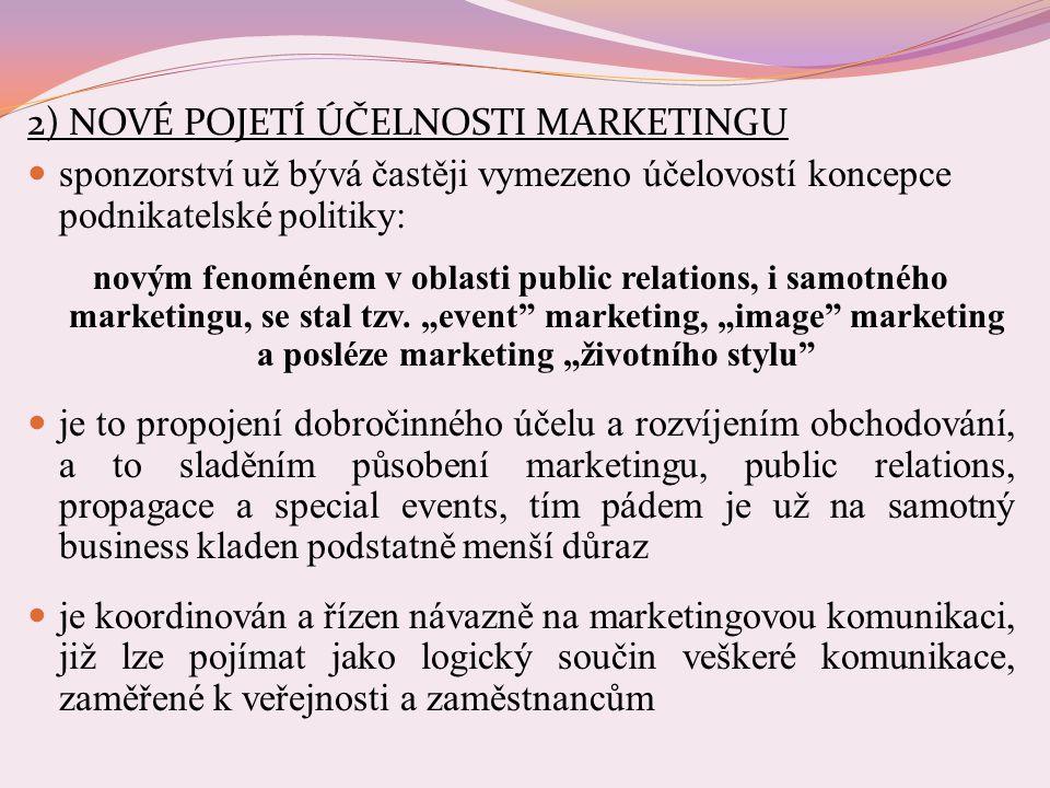 2) NOVÉ POJETÍ ÚČELNOSTI MARKETINGU sponzorství už bývá častěji vymezeno účelovostí koncepce podnikatelské politiky: novým fenoménem v oblasti public relations, i samotného marketingu, se stal tzv.