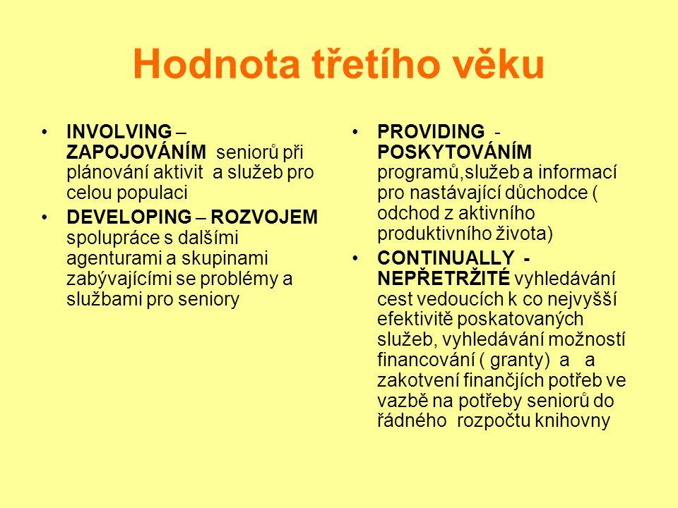 Hodnota třetího věku INVOLVING – ZAPOJOVÁNÍM seniorů při plánování aktivit a služeb pro celou populaci DEVELOPING – ROZVOJEM spolupráce s dalšími agenturami a skupinami zabývajícími se problémy a službami pro seniory PROVIDING - POSKYTOVÁNÍM programů,služeb a informací pro nastávající důchodce ( odchod z aktivního produktivního života) CONTINUALLY - NEPŘETRŽITÉ vyhledávání cest vedoucích k co nejvyšší efektivitě poskatovaných služeb, vyhledávání možností financování ( granty) a a zakotvení finančjích potřeb ve vazbě na potřeby seniorů do řádného rozpočtu knihovny