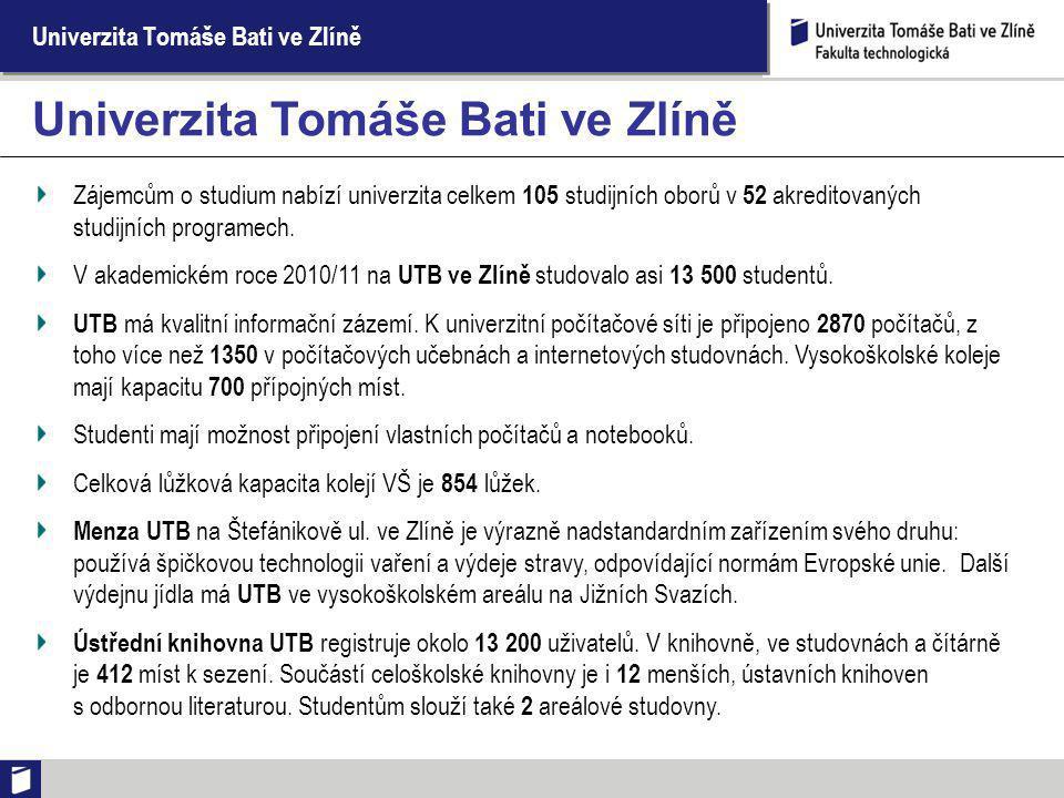 Univerzita Tomáše Bati ve Zlíně Zájemcům o studium nabízí univerzita celkem 105 studijních oborů v 52 akreditovaných studijních programech.