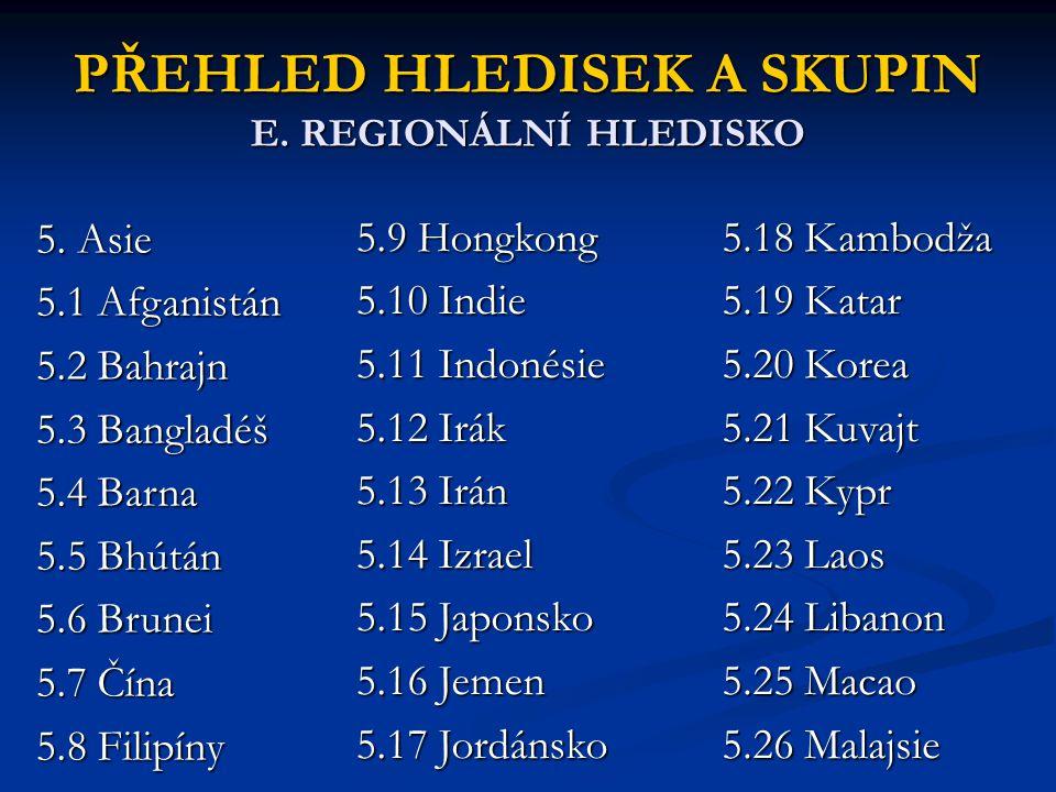 PŘEHLED HLEDISEK A SKUPIN E. REGIONÁLNÍ HLEDISKO 5. Asie 5.1 Afganistán 5.2 Bahrajn 5.3 Bangladéš 5.4 Barna 5.5 Bhútán 5.6 Brunei 5.7 Čína 5.8 Filipín
