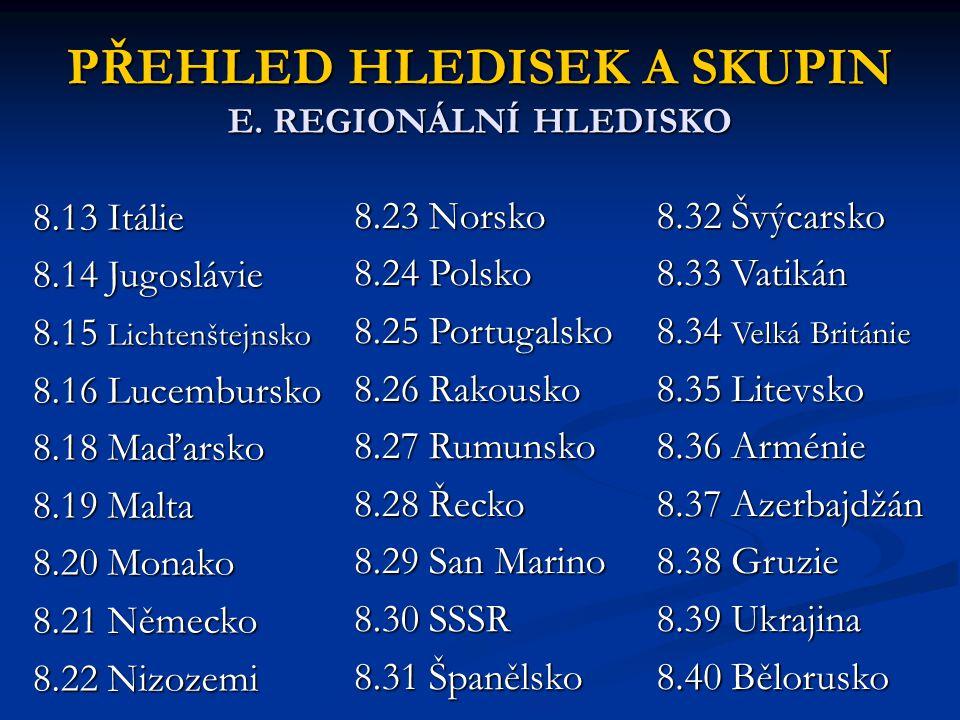 PŘEHLED HLEDISEK A SKUPIN E. REGIONÁLNÍ HLEDISKO 8.13 Itálie 8.14 Jugoslávie 8.15 Lichtenštejnsko 8.16 Lucembursko 8.18 Maďarsko 8.19 Malta 8.20 Monak