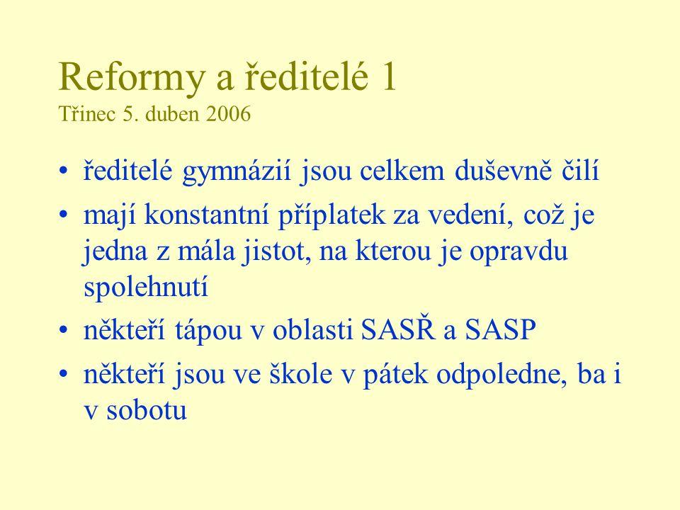 Reformy a ředitelé 1 Třinec 5.