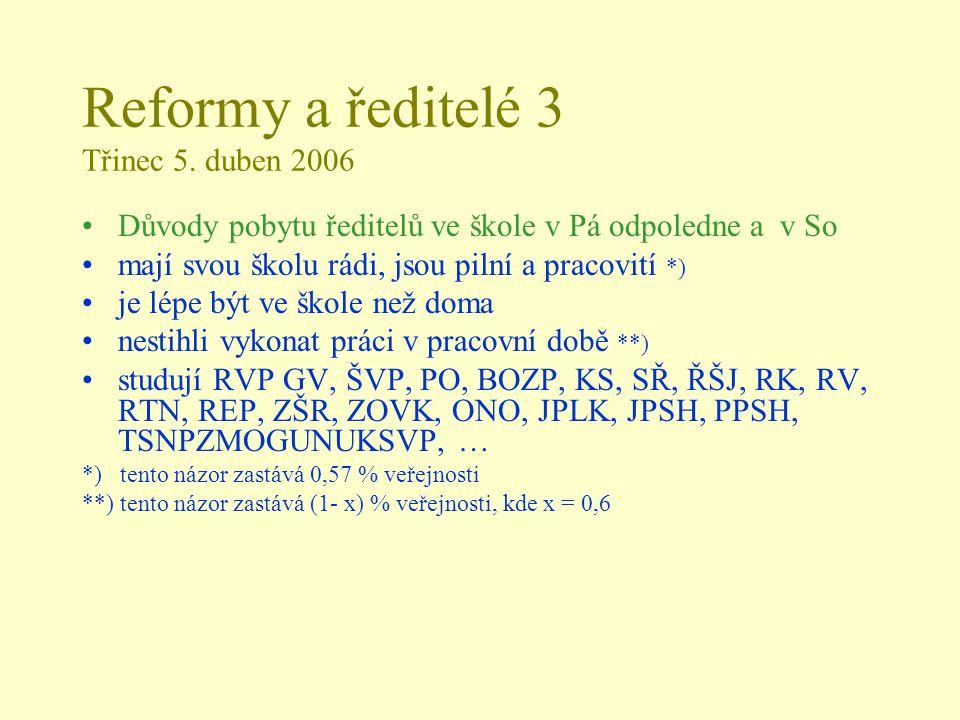 Reformy a ředitelé 3 Třinec 5. duben 2006 Důvody pobytu ředitelů ve škole v Pá odpoledne a v So mají svou školu rádi, jsou pilní a pracovití *) je lép