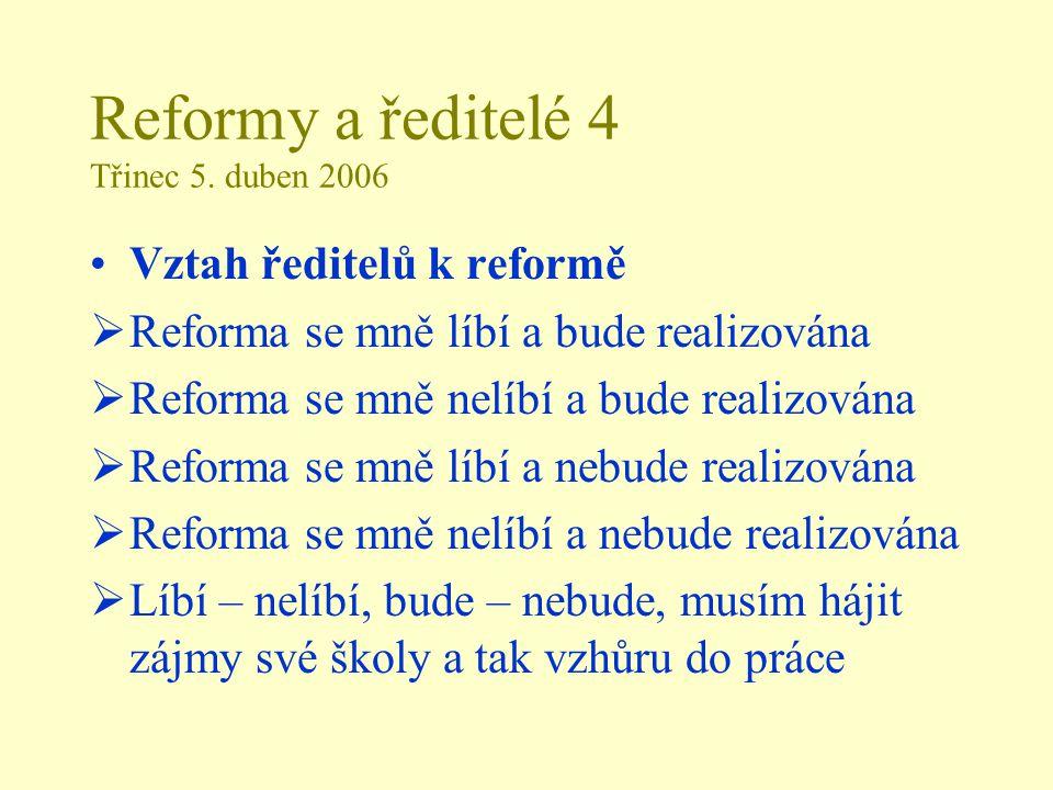 Reformy a ředitelé 4 Třinec 5. duben 2006 Vztah ředitelů k reformě  Reforma se mně líbí a bude realizována  Reforma se mně nelíbí a bude realizována
