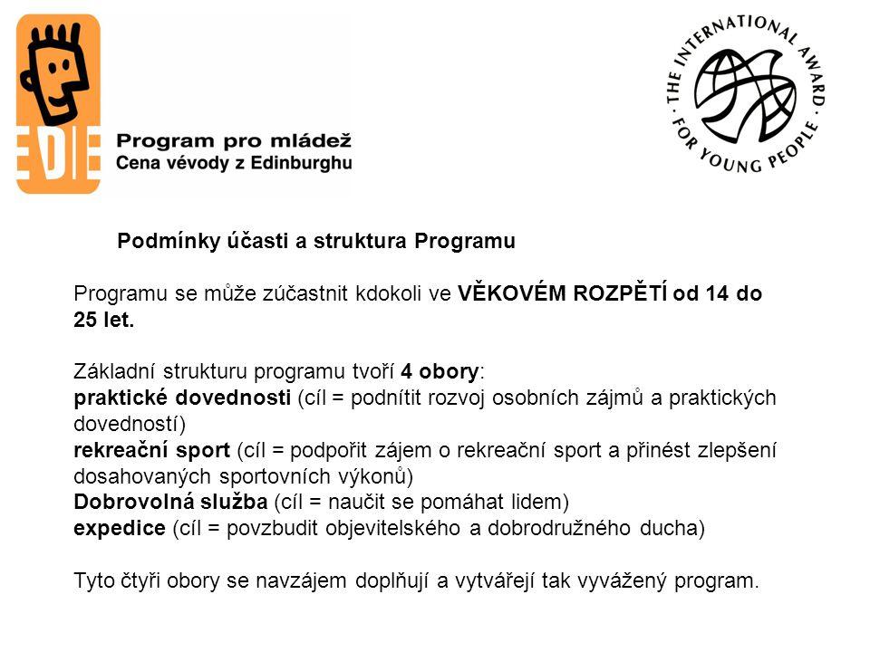 Podmínky účasti a struktura Programu Programu se může zúčastnit kdokoli ve VĚKOVÉM ROZPĚTÍ od 14 do 25 let.