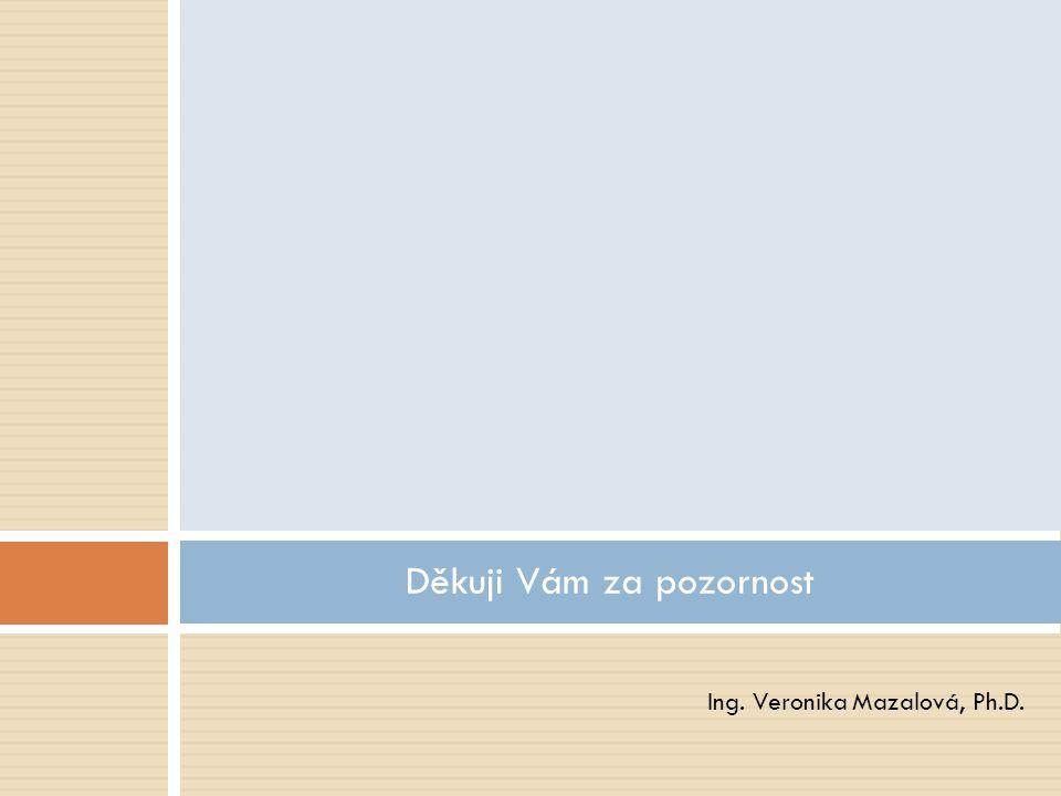 Ing. Veronika Mazalová, Ph.D. Děkuji Vám za pozornost
