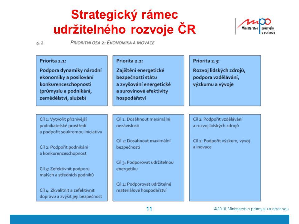  2010  Ministerstvo průmyslu a obchodu Strategický rámec udržitelného rozvoje ČR 11