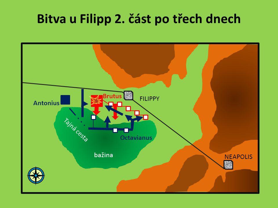 Bitva u Filipp 2. část po třech dnech Octavianus Antonius Brutus FILIPPY NEAPOLIS bažina Tajná cesta