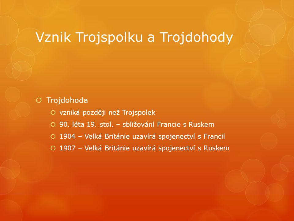 Vznik Trojspolku a Trojdohody  Trojdohoda  vzniká později než Trojspolek  90.