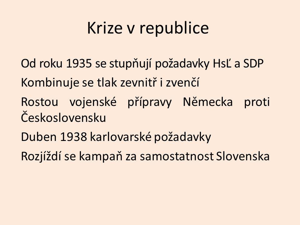 Krize v republice Od roku 1935 se stupňují požadavky HsĽ a SDP Kombinuje se tlak zevnitř i zvenčí Rostou vojenské přípravy Německa proti Československu Duben 1938 karlovarské požadavky Rozjíždí se kampaň za samostatnost Slovenska