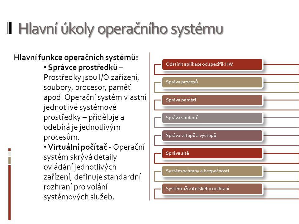 Odstínit aplikace od specifik HWSpráva procesůSpráva pamětiSpráva souborůSpráva vstupů a výstupůSpráva sítěSystém ochrany a bezpečnostiSystém uživatelského rozhraní Hlavní úkoly operačního systému Hlavní funkce operačních systémů: Správce prostředků – Prostředky jsou I/O zařízení, soubory, procesor, paměť apod.