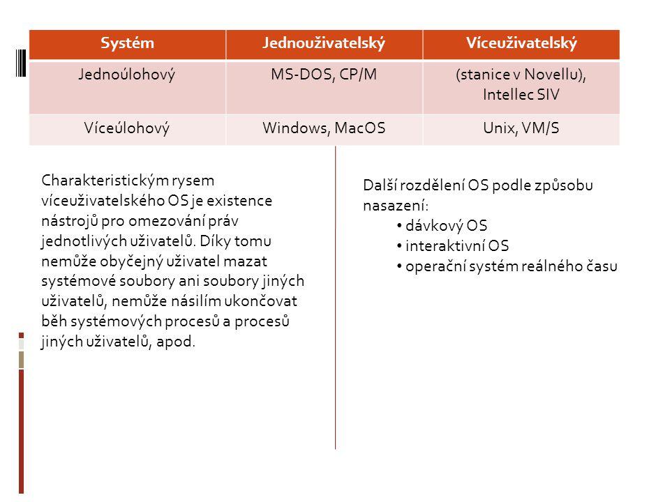 SystémJednouživatelskýVíceuživatelský JednoúlohovýMS-DOS, CP/M(stanice v Novellu), Intellec SIV VíceúlohovýWindows, MacOSUnix, VM/S Charakteristickým rysem víceuživatelského OS je existence nástrojů pro omezování práv jednotlivých uživatelů.