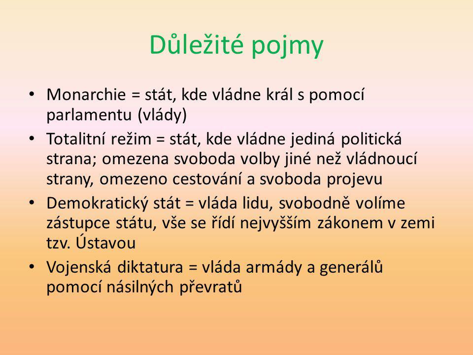 Důležité pojmy Monarchie = stát, kde vládne král s pomocí parlamentu (vlády) Totalitní režim = stát, kde vládne jediná politická strana; omezena svobo