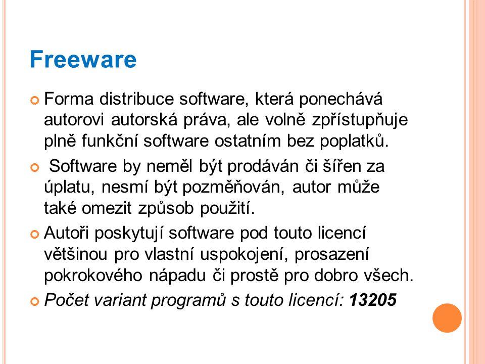 Freeware Forma distribuce software, která ponechává autorovi autorská práva, ale volně zpřístupňuje plně funkční software ostatním bez poplatků. Softw