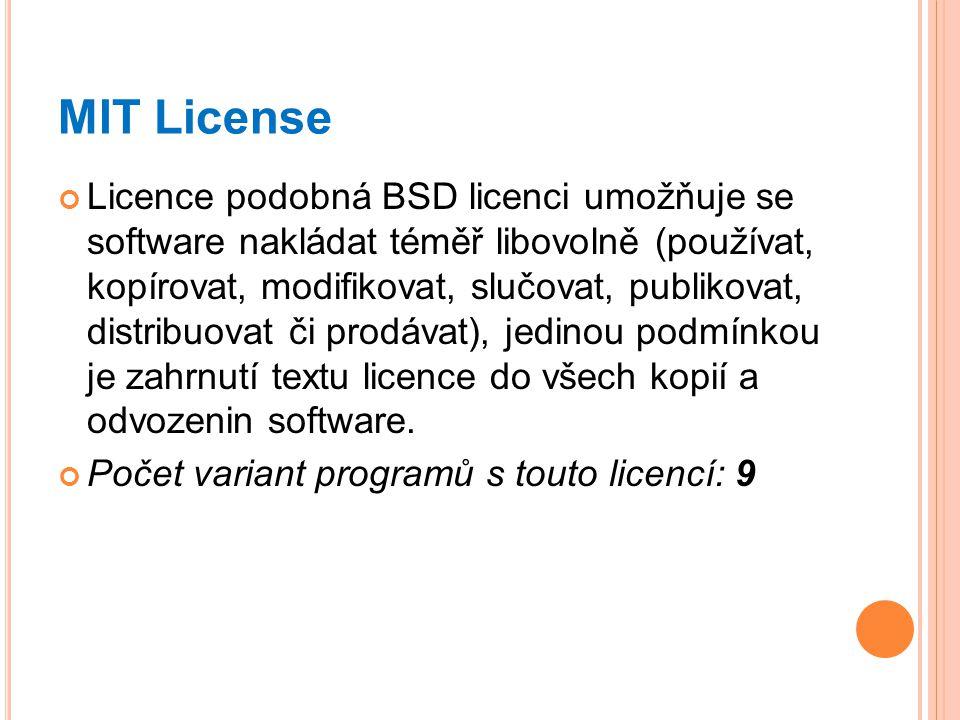 MIT License Licence podobná BSD licenci umožňuje se software nakládat téměř libovolně (používat, kopírovat, modifikovat, slučovat, publikovat, distrib