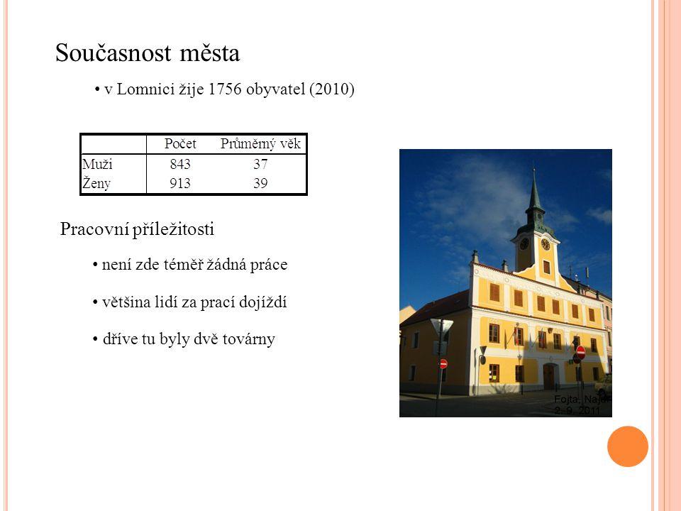 Současnost města v Lomnici žije 1756 obyvatel (2010) Pracovní příležitosti není zde téměř žádná práce většina lidí za prací dojíždí dříve tu byly dvě