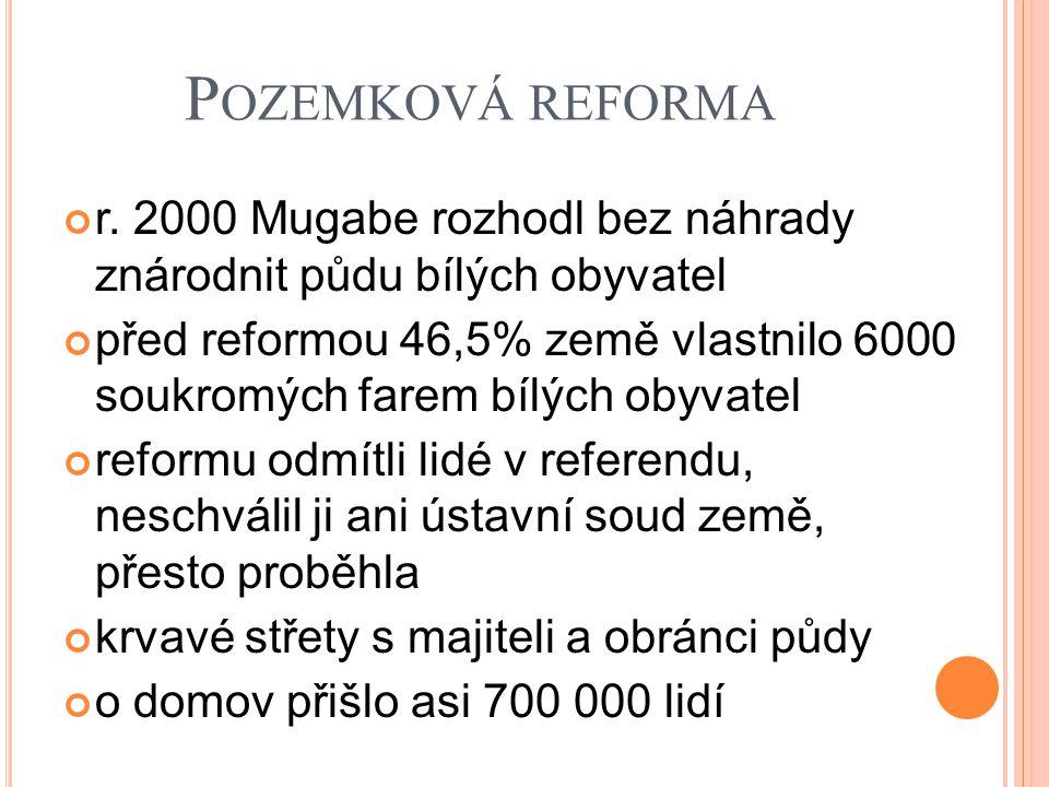 P OZEMKOVÁ REFORMA r.