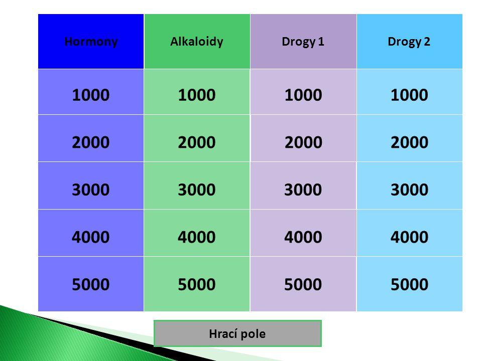 1000 2000 3000 4000 5000 Hrací pole HormonyAlkaloidyDrogy 1Drogy 2