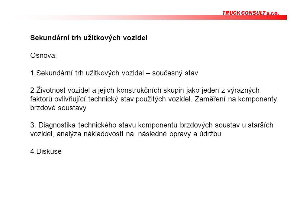 TRUCK CONSULT s.r.o. Sekundární trh užitkových vozidel Osnova: 1.Sekundární trh užitkových vozidel – současný stav 2.Životnost vozidel a jejich konstr