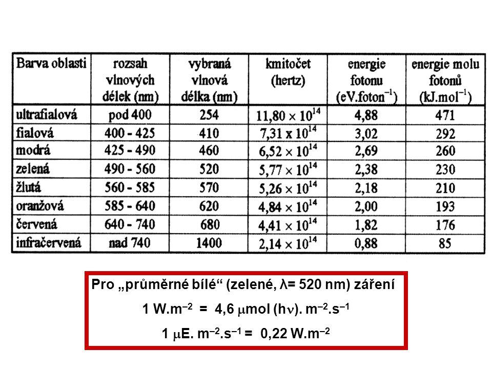 """Pro """"průměrné bílé (zelené, λ= 520 nm) záření 1 W.m –2 = 4,6  mol (h )."""