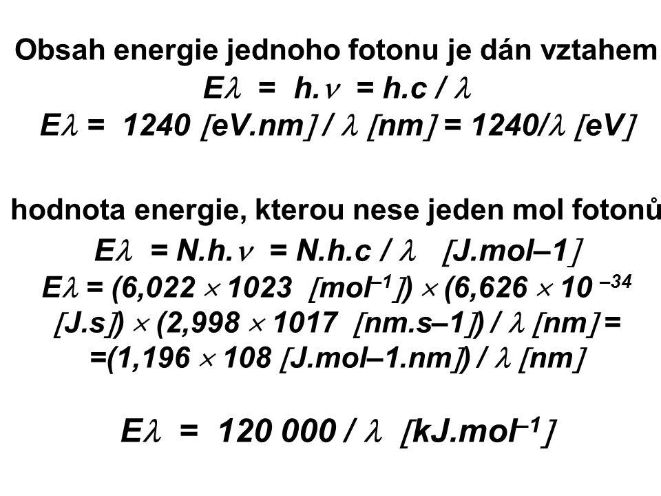 Obsah energie jednoho fotonu je dán vztahem E = h.