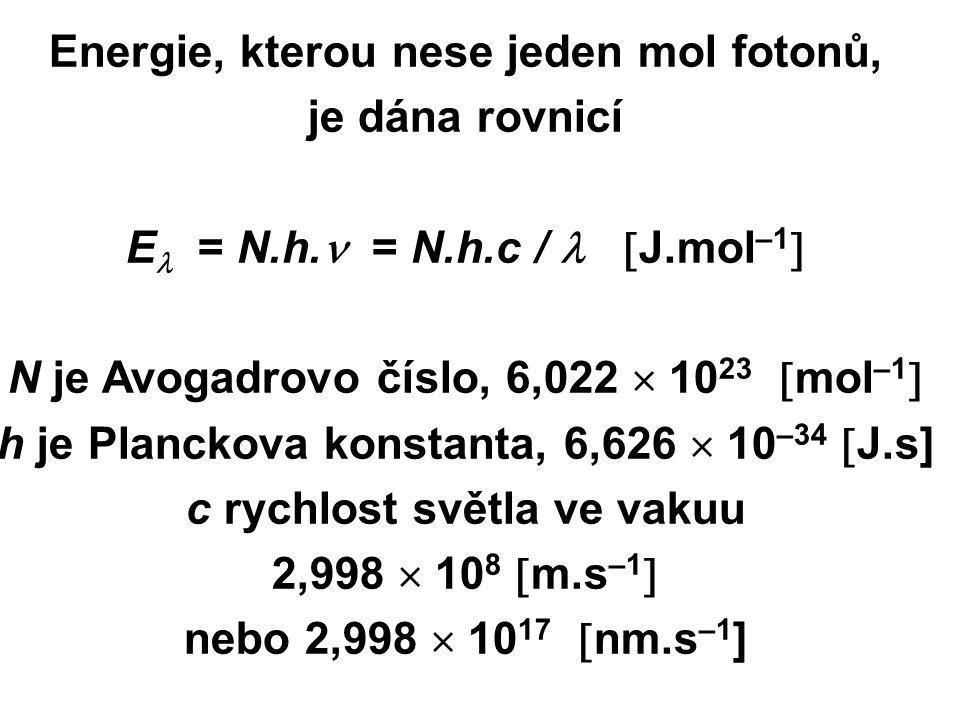 Energie, kterou nese jeden mol fotonů, je dána rovnicí E = N.h.