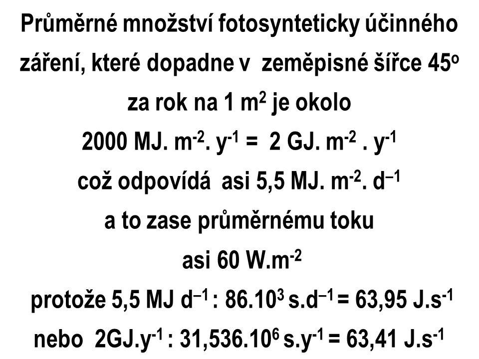 Průměrné množství fotosynteticky účinného záření, které dopadne v zeměpisné šířce 45 o za rok na 1 m 2 je okolo 2000 MJ.